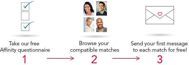 3 steps to matchaffinity.com